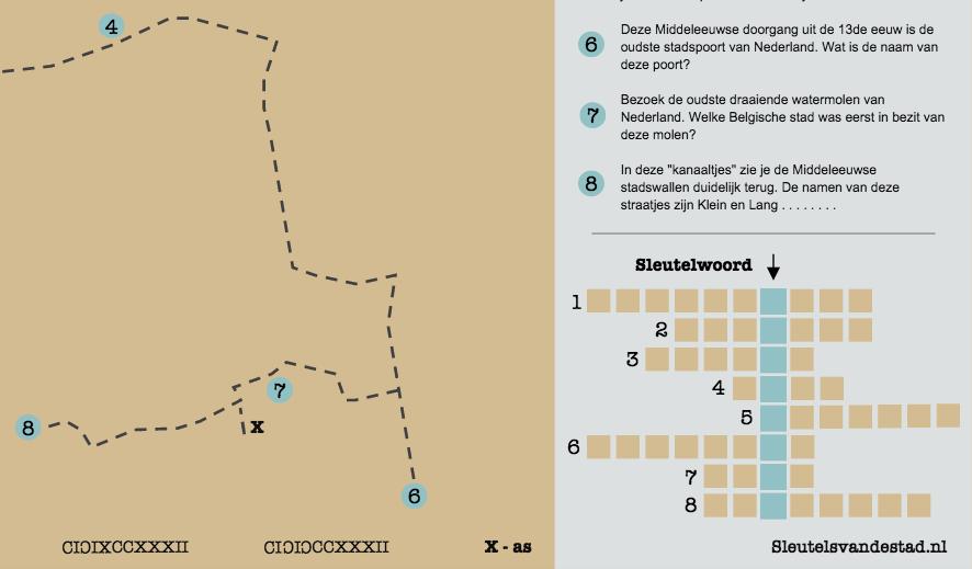 Sleutels van de stad spel voorbeeld Maastricht